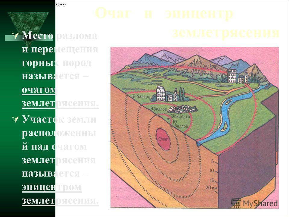 Очаг и эпицентр землетрясения Место разлома и перемещения горных пород называется – очагом землетрясения. Участок земли расположенны й над очагом землетрясения называется – эпицентром землетрясения.
