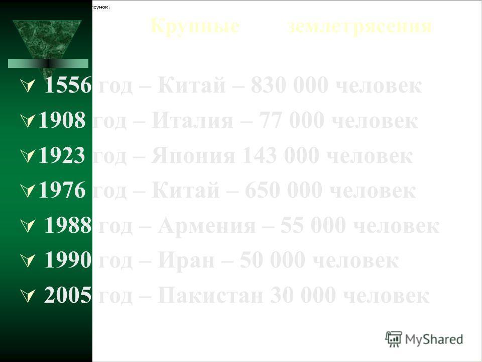 1556 год – Китай – 830 000 человек 1908 год – Италия – 77 000 человек 1923 год – Япония 143 000 человек 1976 год – Китай – 650 000 человек 1988 год – Армения – 55 000 человек 1990 год – Иран – 50 000 человек 2005 год – Пакистан 30 000 человек Крупные