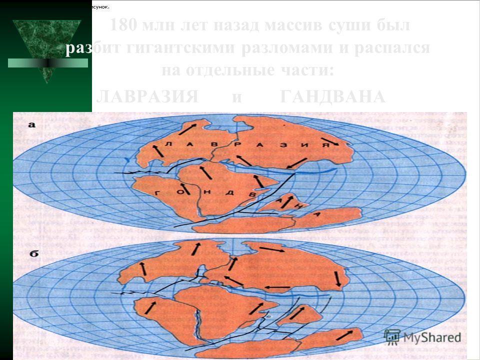 180 млн лет назад массив суши был разбит гигантскими разломами и распался на отдельные части: ЛАВРАЗИЯ и ГАНДВАНА
