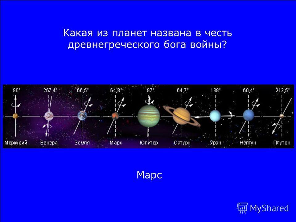 Какое время года наблюдается в северном полушарии Земли при данном расположении? Лето
