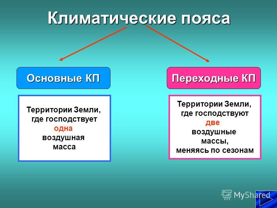 Умеренные в.м. Изменяются в течение года по сезонам: зима весна лето осень