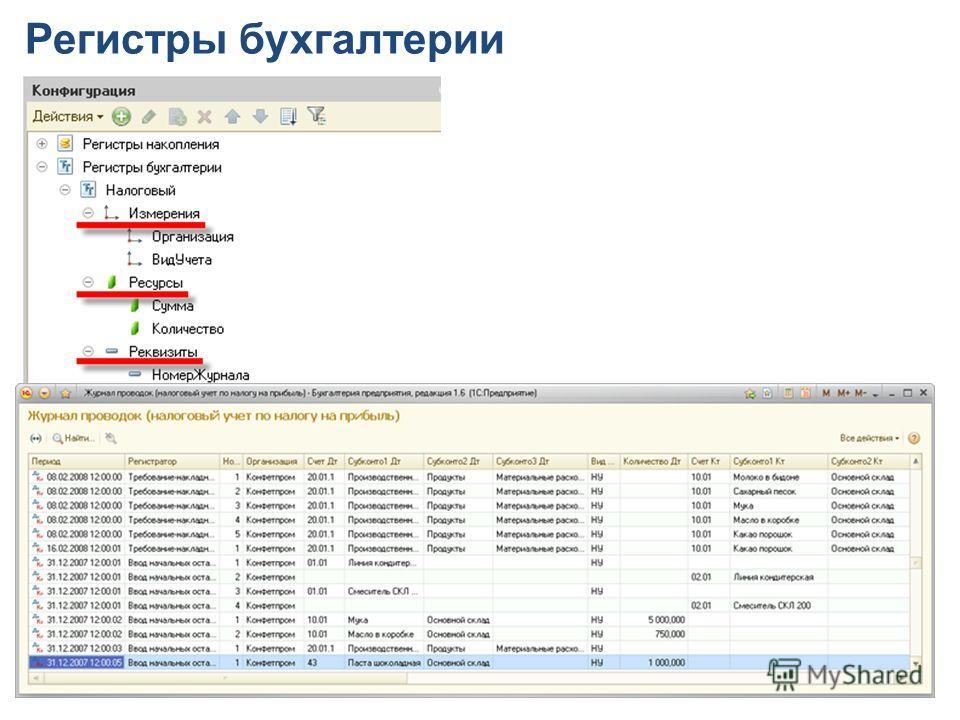 Регистры бухгалтерии