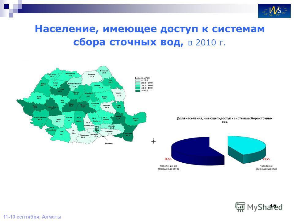 15 11-13 сентября, Алматы Население, имеющее доступ к системам сбора сточных вод, в 2010 г.