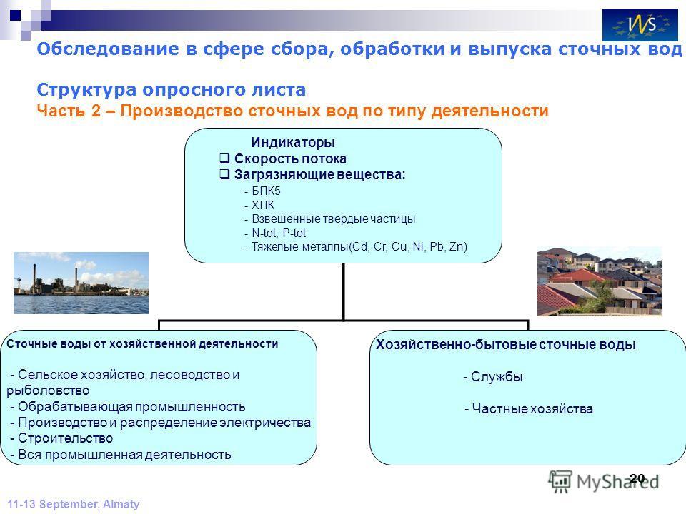 20 11-13 September, Almaty Обследование в сфере сбора, обработки и выпуска сточных вод Структура опросного листа Часть 2 – Производство сточных вод по типу деятельности Индикаторы Скорость потока Загрязняющие вещества: - БПК5 - ХПК - Взвешенные тверд