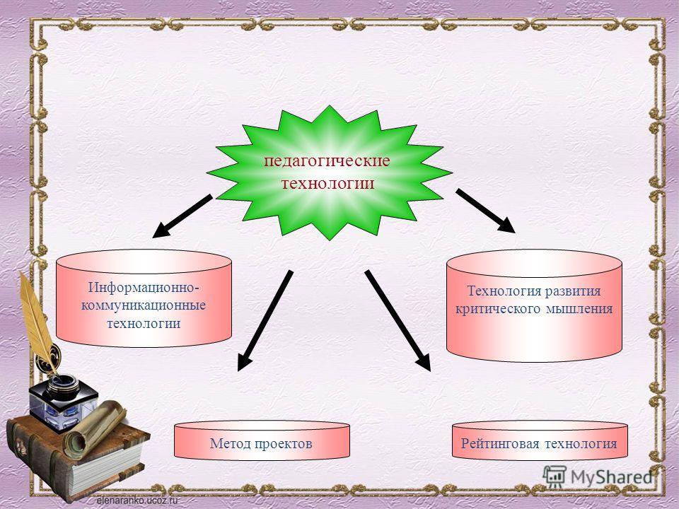 педагогические технологии Информационно- коммуникационные технологии Технология развития критического мышления Метод проектов Рейтинговая технология