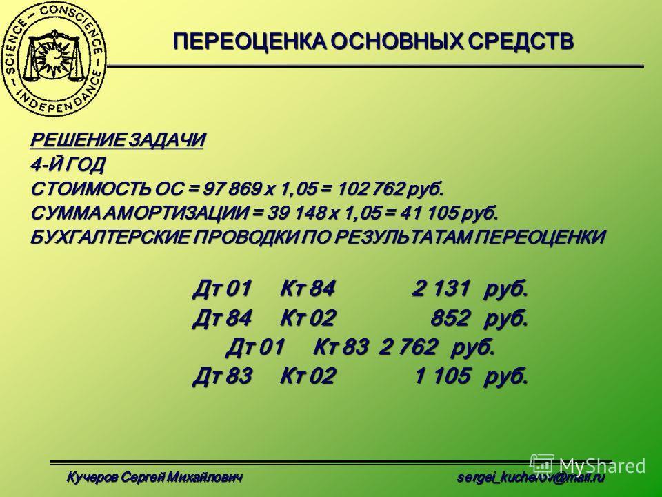 Кучеров Сергей Михайлович sergei_kucherov@mail.ru ПЕРЕОЦЕНКА ОСНОВНЫХ СРЕДСТВ РЕШЕНИЕ ЗАДАЧИ 4-Й ГОД СТОИМОСТЬ ОС = 97 869 х 1,05 = 102 762 руб. СУММА АМОРТИЗАЦИИ = 39 148 х 1,05 = 41 105 руб. БУХГАЛТЕРСКИЕ ПРОВОДКИ ПО РЕЗУЛЬТАТАМ ПЕРЕОЦЕНКИ Дт 01Кт