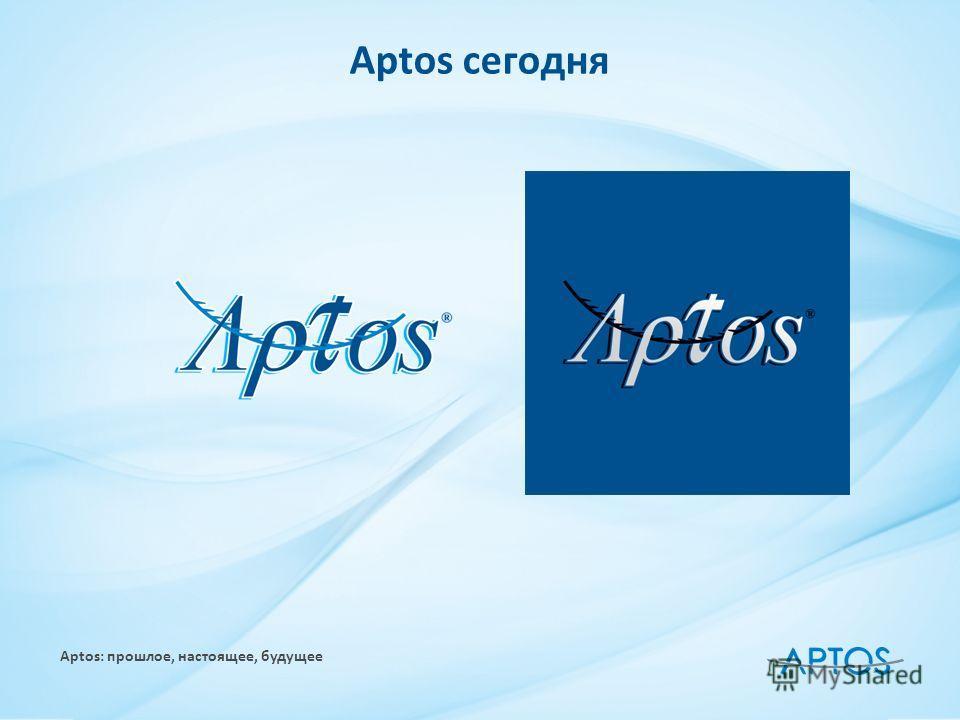 Aptos: прошлое, настоящее, будущее Aptos сегодня
