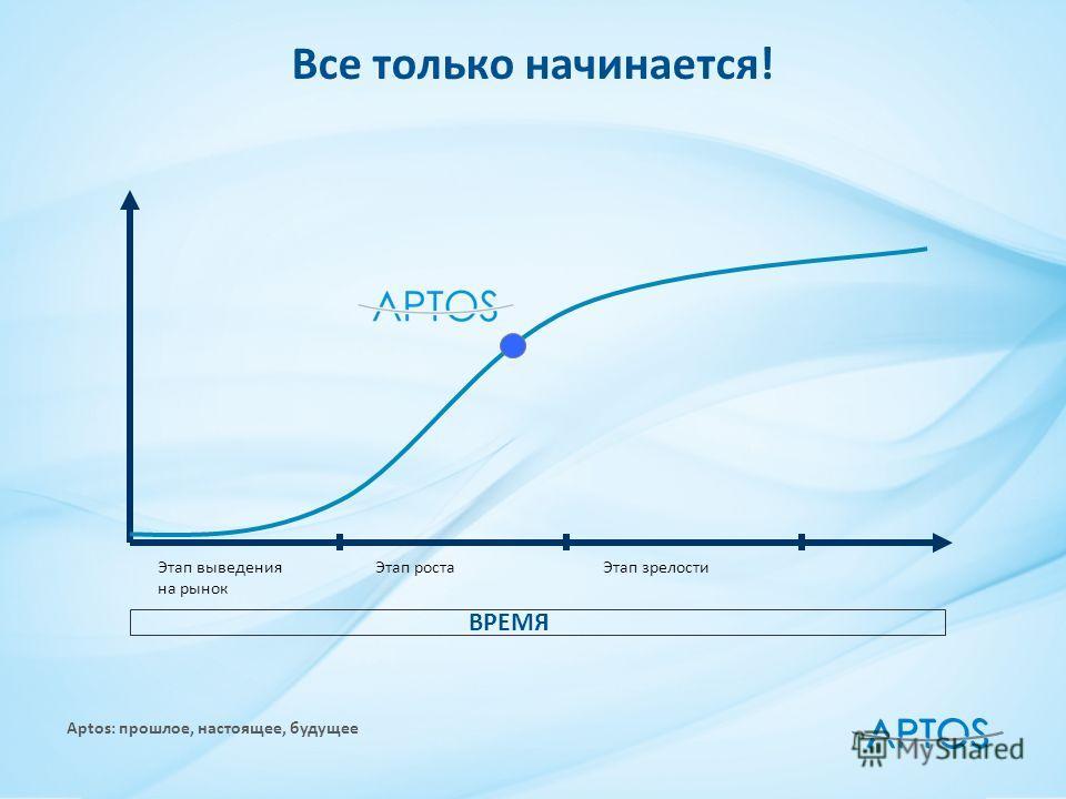 Aptos: прошлое, настоящее, будущее Все только начинается! Этап выведения на рынок Этап роста Этап зрелости ВРЕМЯ