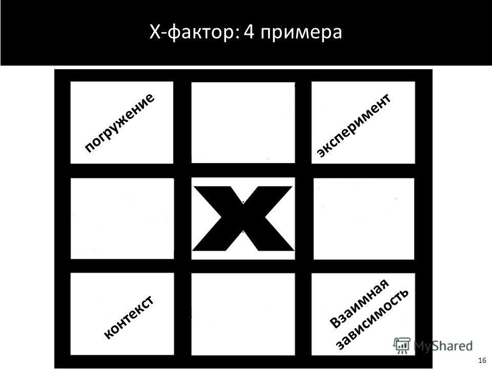 Х-фактор: 4 примера контекст погружение эксперимент Взаимная зависимость 16