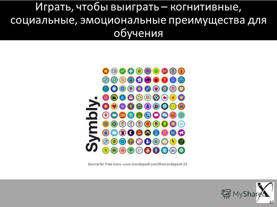 Играть, чтобы выиграть – когнитивные, социальные, эмоциональные преимущества для обучения Source for Free Icons: www.icondeposit.com/theicondeposit:23 46