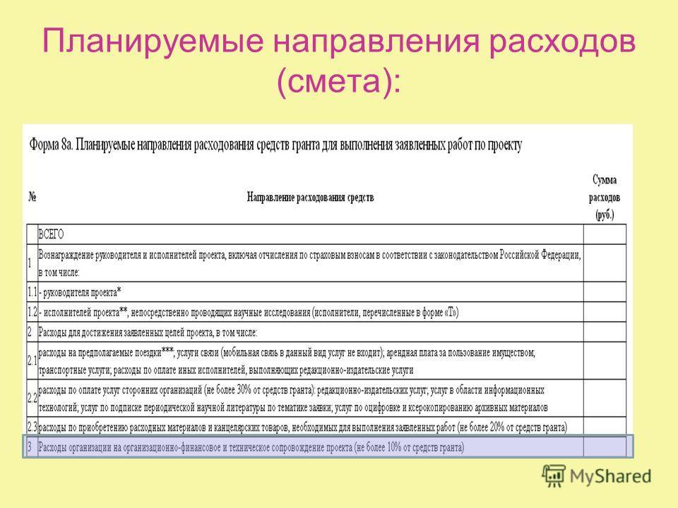 Планируемые направления расходов (смета):