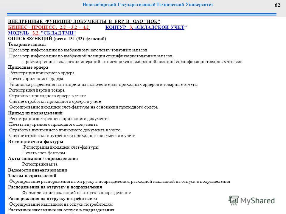 Новосибирский Государственный Технический Университет 62 ВНЕДРЕННЫЕ ФУНКЦИИ/ ДОКУМЕНТЫ В ERP В ОАО