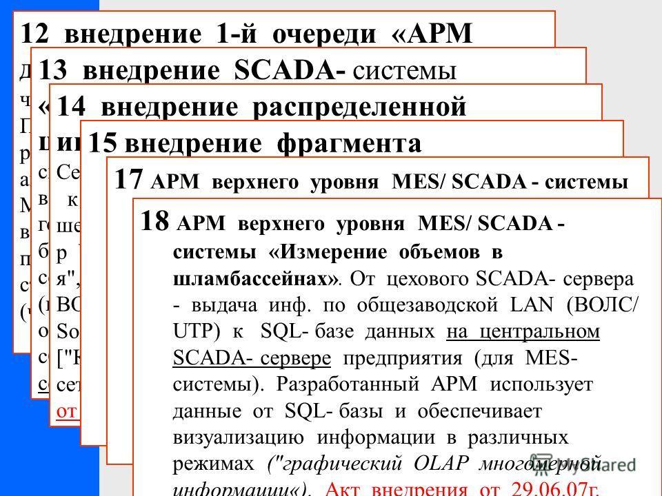 12 внедрение 1-й очереди «АРМ диспетчера». (модуль 0.1ERP: первая очередь в части задачи