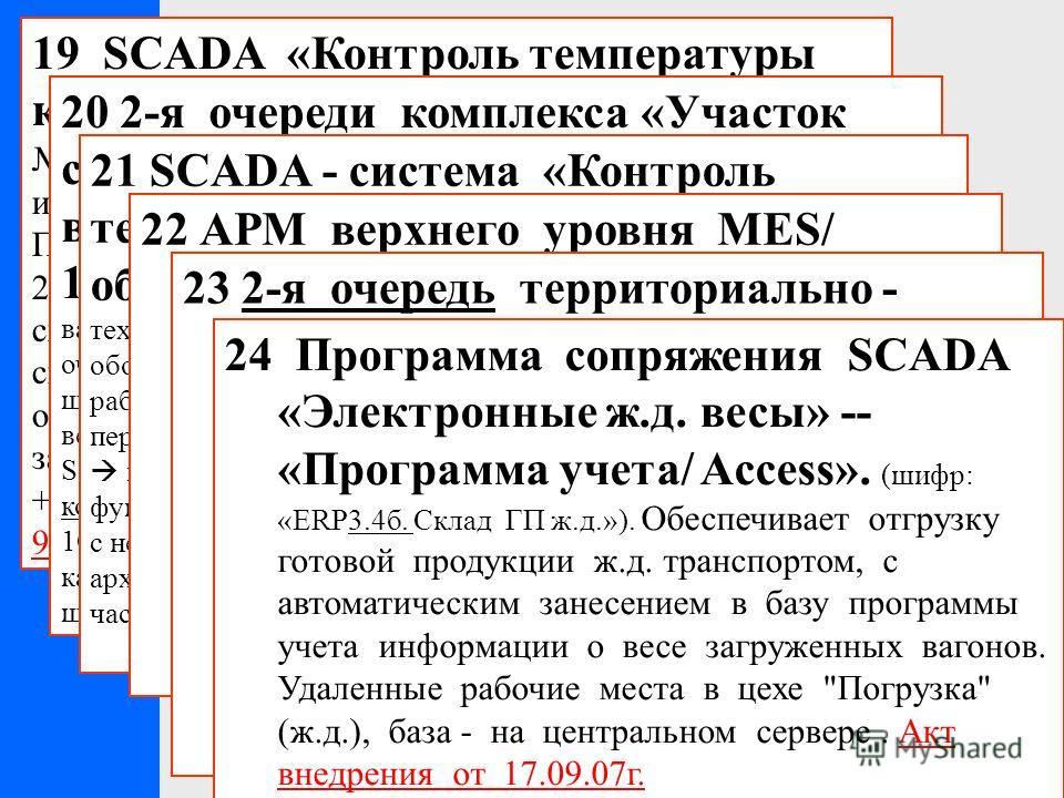 19 SCADA «Контроль температуры корпусов обжиговых печей». Для печей 6, 7, 8, 9. Каждый комплекс имеет в своем составе инфракрасный линейный сканер «ИНТРОКОН-05Ц», ПК, адаптер связи ПК со сканером (RS-485 --> в RS- 232). Сканеры - 30 м от оси вращения