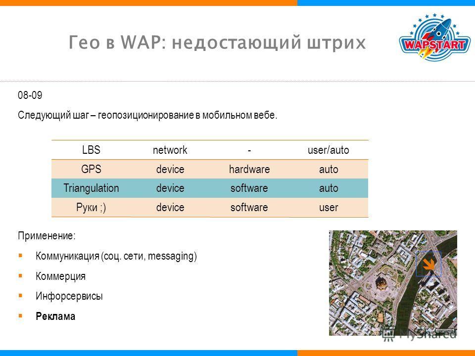 Гео в WAP: недостающий штрих 08-09 Следующий шаг – геопозиционирование в мобильном вебе. Применение: Коммуникация (соц. сети, messaging) Коммерция Инфорсервисы Реклама LBSnetwork-user/auto GPSdevicehardwareauto Triangulationdevicesoftwareauto Руки ;)
