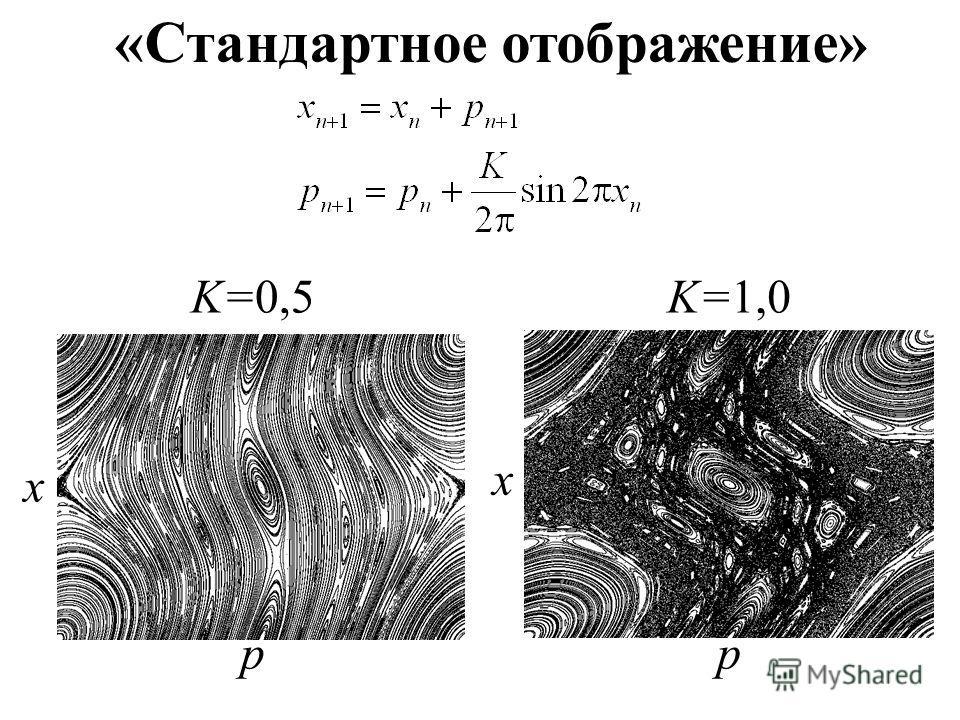 «Стандартное отображение» pp x x K=0,5K=1,0
