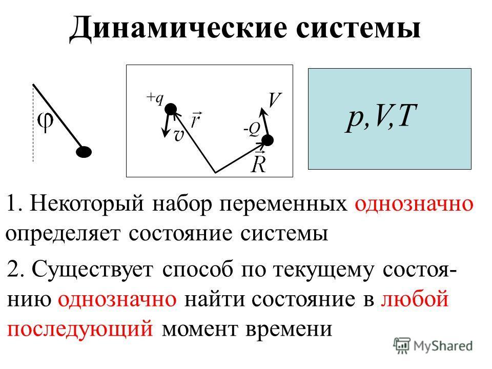 Динамические системы +q+q -Q-Q v V p,V,T 1. Некоторый набор переменных однозначно определяет состояние системы 2. Существует способ по текущему состоянию однозначно найти состояние в любой последующий момент времени