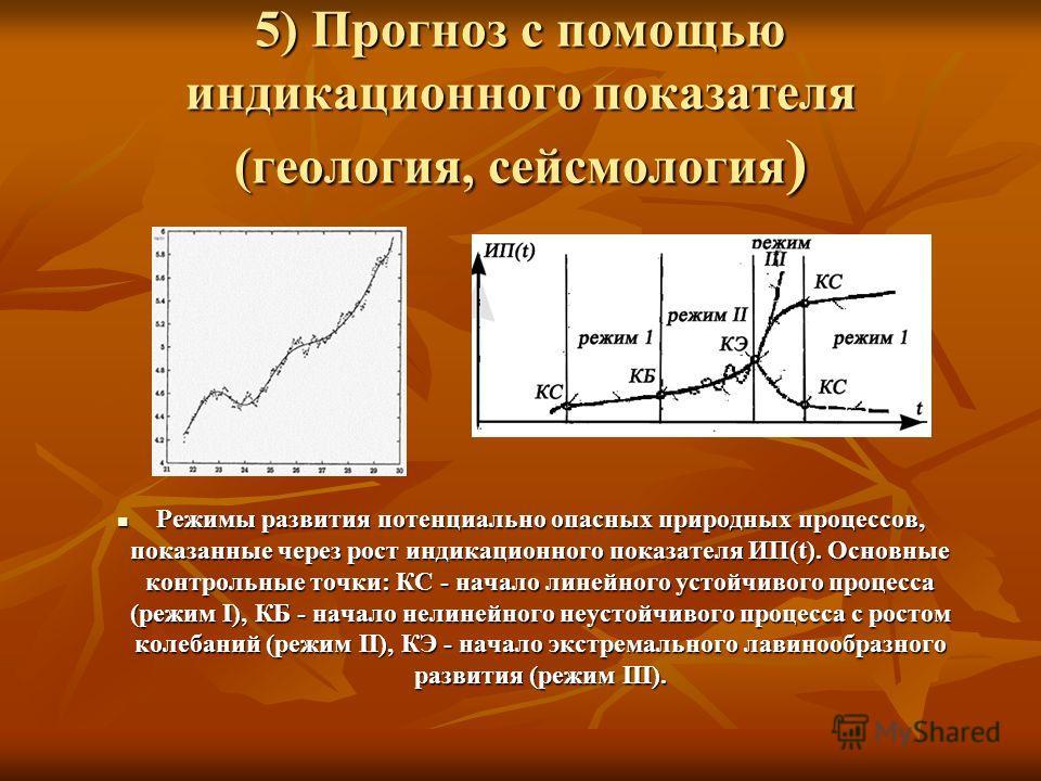 5) Прогноз с помощью индикационного показателя (геология, сейсмология ) Режимы развития потенциально опасных природных процессов, показанные через рост индикационного показателя ИП(t). Основные контрольные точки: КС - начало линейного устойчивого про