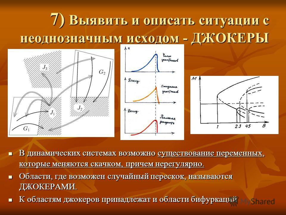 7) Выявить и описать ситуации с неоднозначным исходом - ДЖОКЕРЫ В динамических системах возможно существование переменных, которые меняются скачком, причем нерегулярно. В динамических системах возможно существование переменных, которые меняются скачк