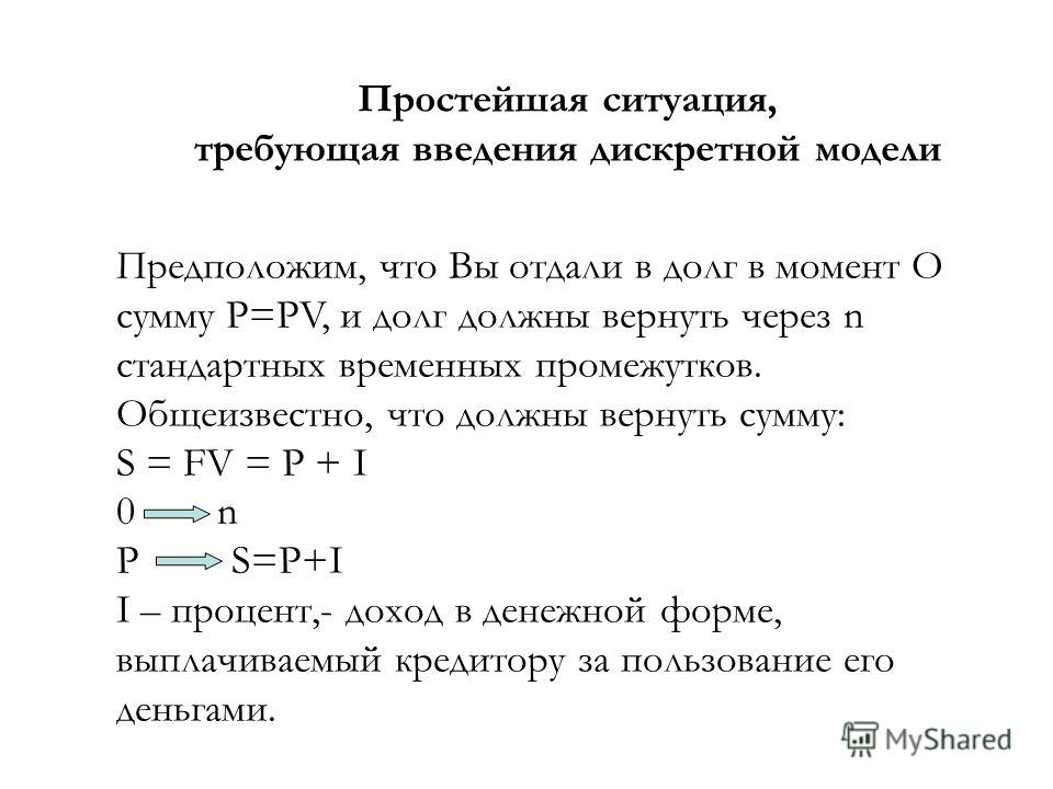 Простейшая ситуация, требующая введения дискретной модели Предположим, что Вы отдали в долг в момент О сумму Р=PV, и долг должны вернуть через n стандартных временных промежутков. Общеизвестно, что должны вернуть сумму: S = FV = P + I 0 n P S=P+I I –