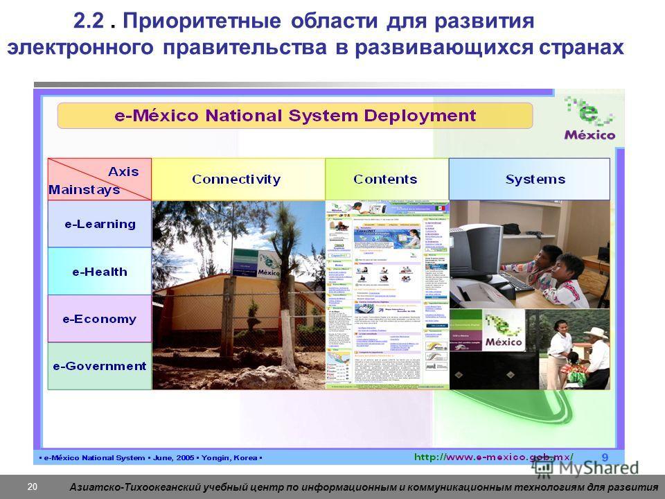 Азиатско-Тихоокеанский учебный центр по информационным и коммуникационным технологиям для развития 20 2.2. Приоритетные области для развития электронного правительства в развивающихся странах