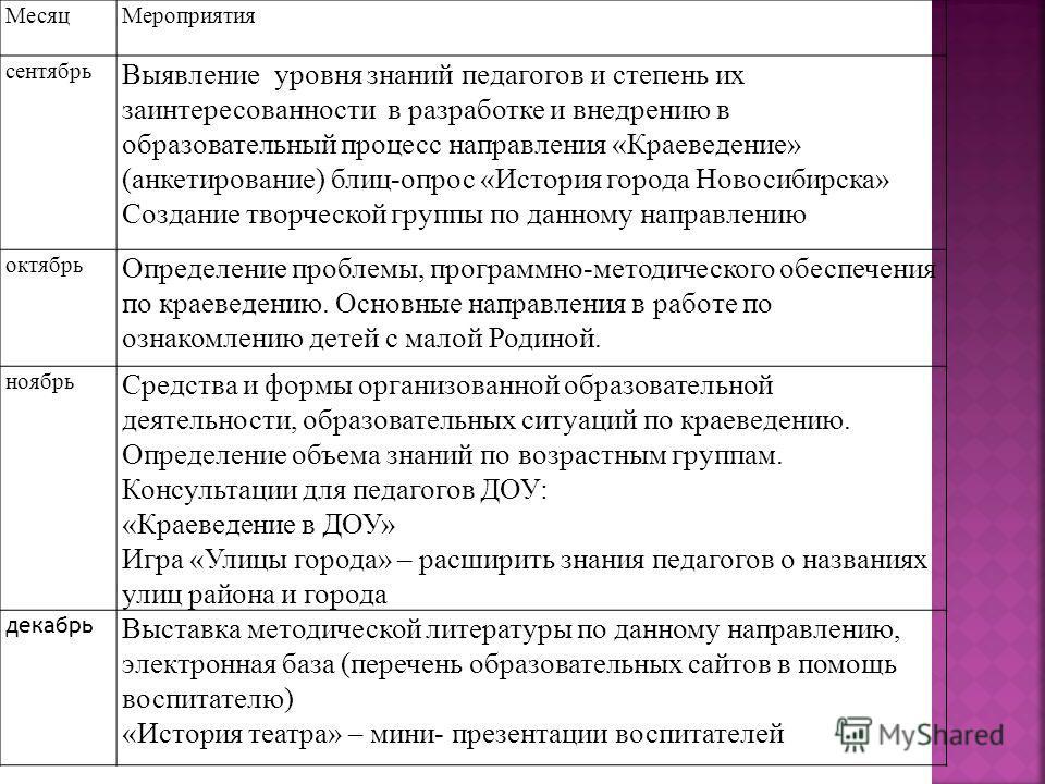 Месяц Мероприятия сентябрь Выявление уровня знаний педагогов и степень их заинтересованности в разработке и внедрению в образовательный процесс направления «Краеведение» (анкетирование) блиц-опрос «История города Новосибирска» Создание творческой гру