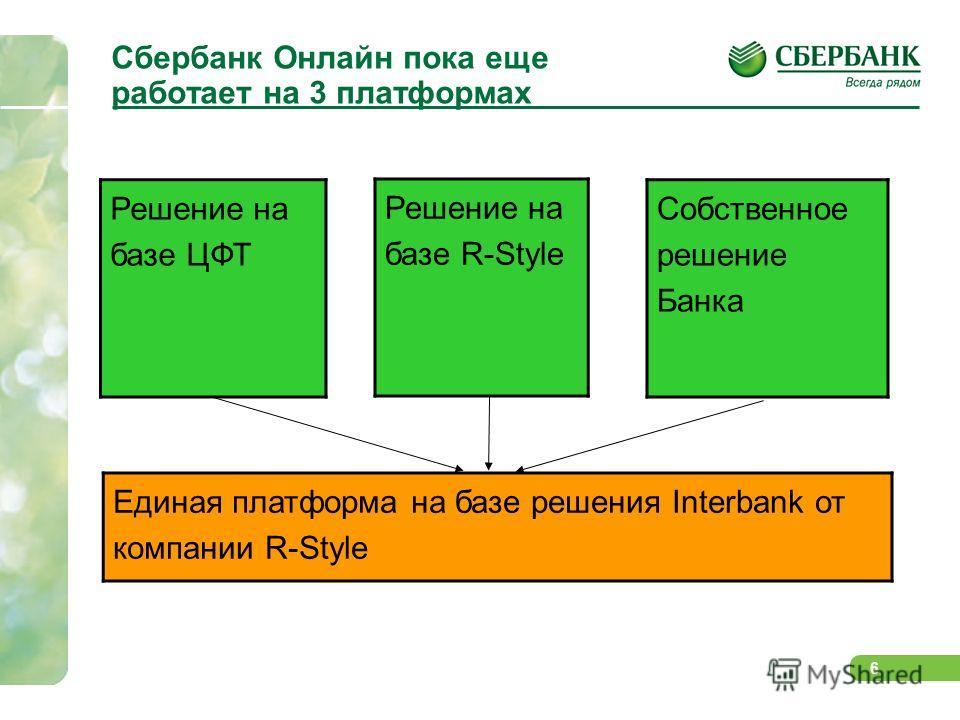 6 Сбербанк Онлайн пока еще работает на 3 платформах Решение на базе ЦФТ Собственное решение Банка Единая платформа на базе решения Interbank от компании R-Style Решение на базе R-Style