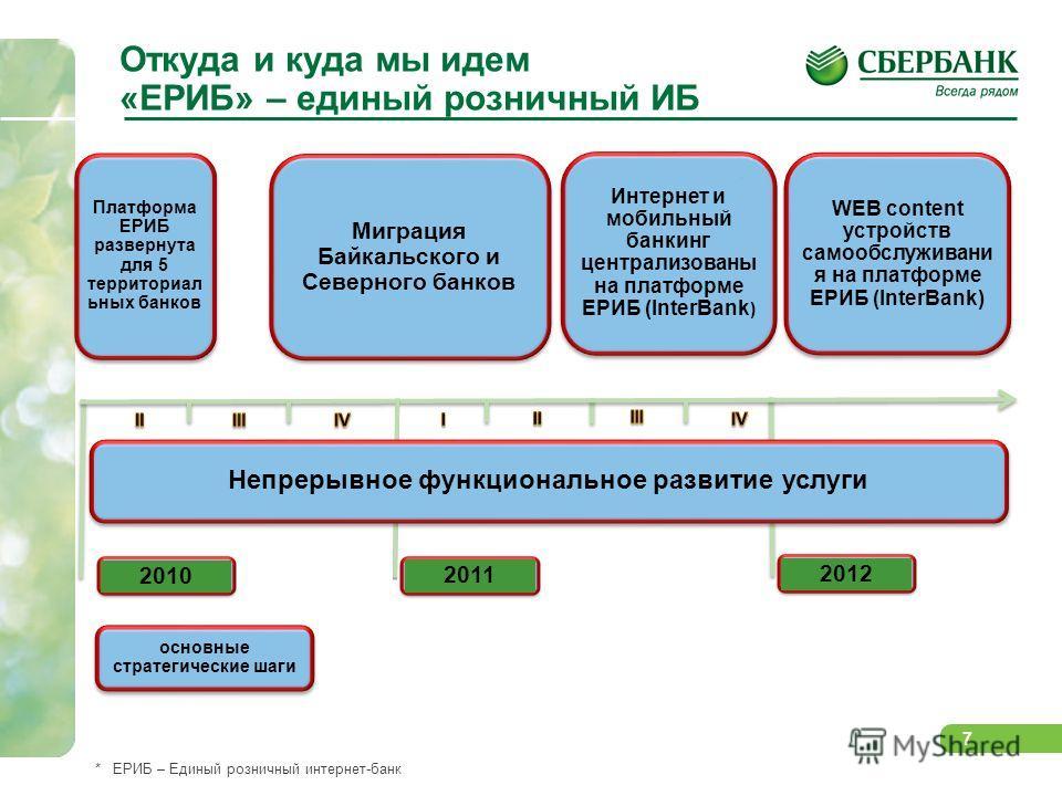 7 Откуда и куда мы идем «ЕРИБ» – единый розничный ИБ Миграция Байкальского и Северного банков Интернет и мобильный банкинг централизованы на платформе ЕРИБ (InterBank ) основные стратегические шаги Платформа ЕРИБ развернута для 5 территориальных банк