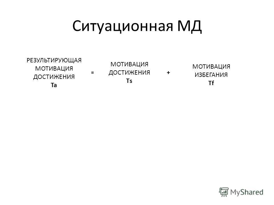 Ситуационная МД РЕЗУЛЬТИРУЮЩАЯ МОТИВАЦИЯ ДОСТИЖЕНИЯ Та = МОТИВАЦИЯ ИЗБЕГАНИЯ Тf МОТИВАЦИЯ ДОСТИЖЕНИЯ Тs +