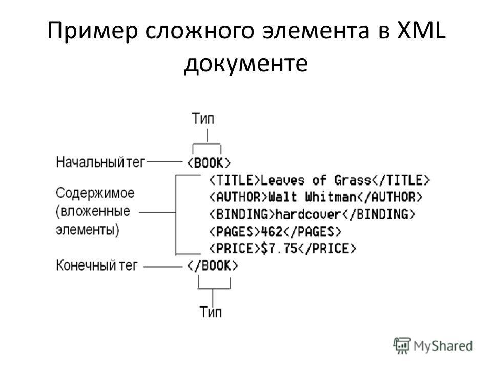 Пример сложного элемента в XML документе