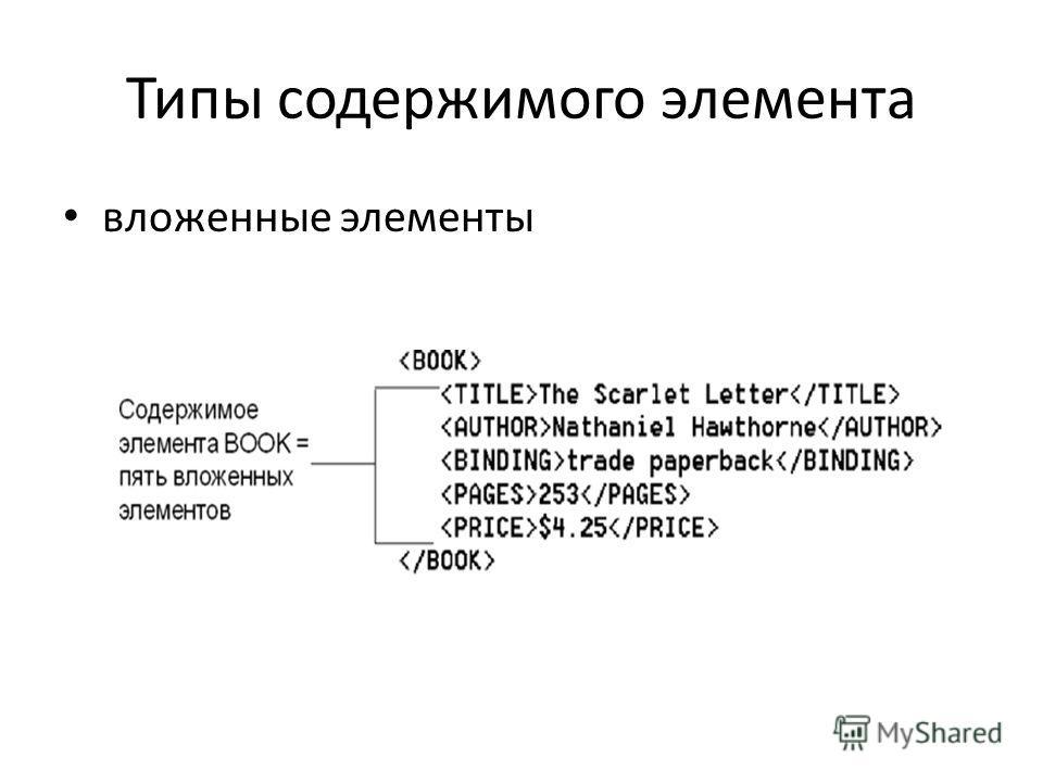 Типы содержимого элемента вложенные элементы