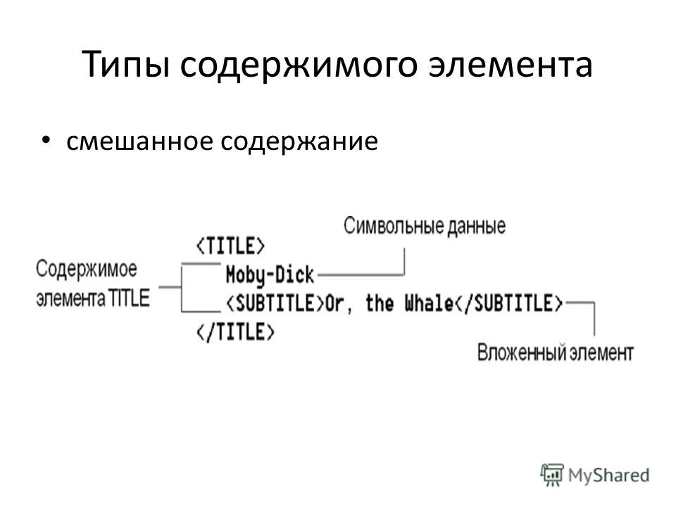 Типы содержимого элемента смешанное содержание