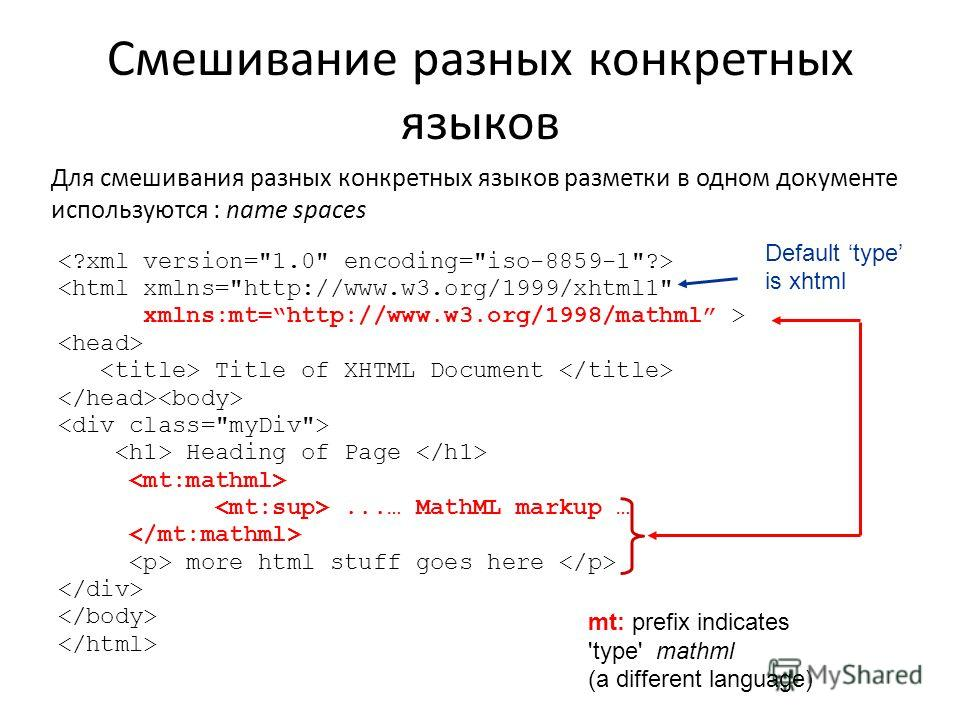 Смешивание разных конкретных языков  Title of XHTML Document Heading of Page...… MathML markup … more html stuff goes here mt: prefix indicates 'type' mathml (a different language) Default type is xhtml Для смешивания разных конкретных языков разметк