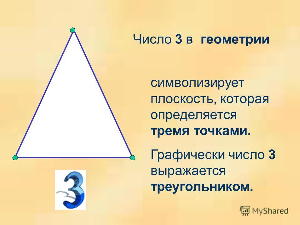 символизирует плоскость, которая определяется тремя точками. Графически число 3 выражается треугольником. Число 3 в геометрии