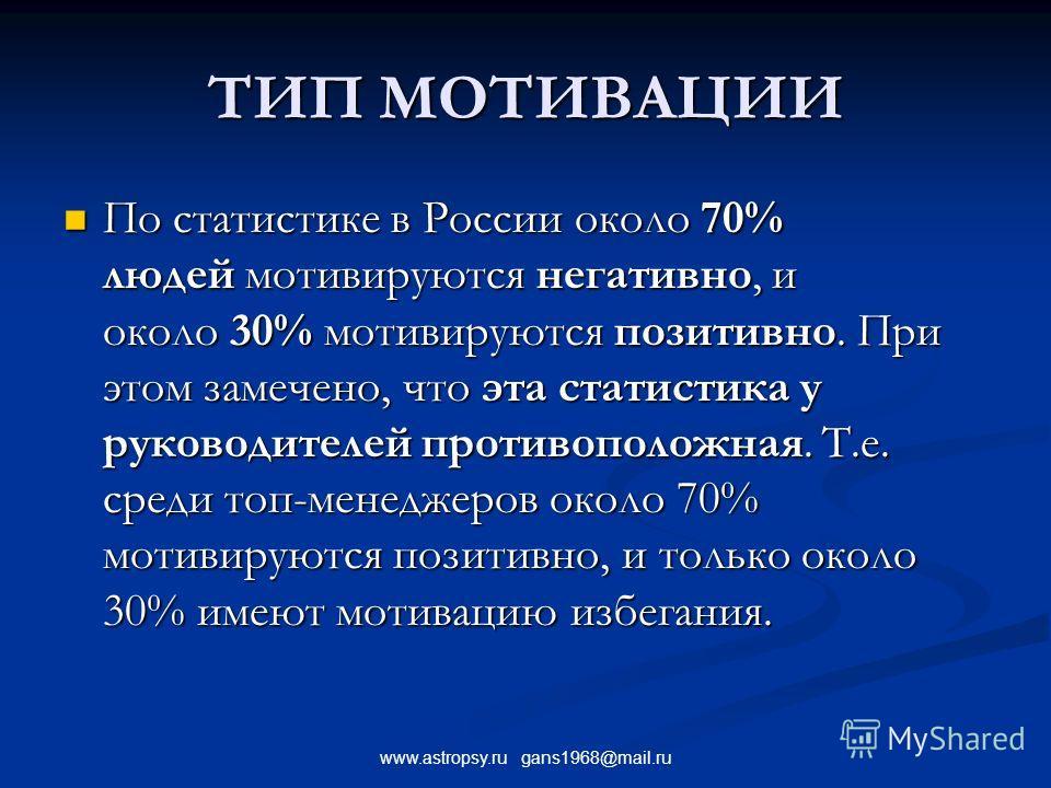www.astropsy.ru gans1968@mail.ru ТИП МОТИВАЦИИ По статистике в России около 70% людей мотивируются негативно, и около 30% мотивируются позитивно. При этом замечено, что эта статистика у руководителей противоположная. Т.е. среди топ-менеджеров около 7