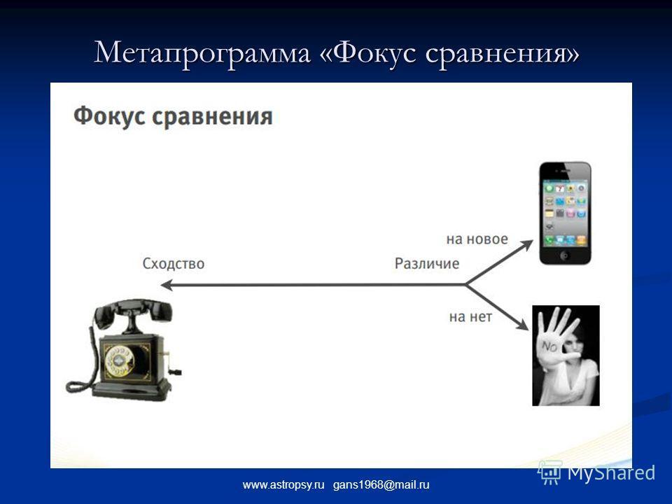 www.astropsy.ru gans1968@mail.ru Метапрограмма «Фокус сравнения»