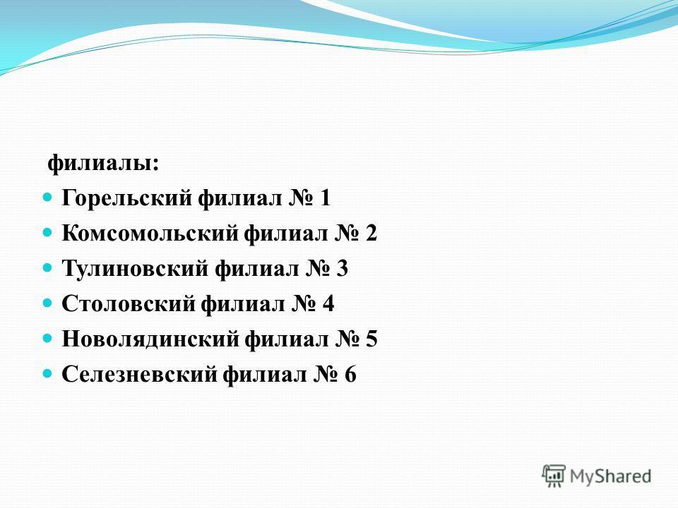 филиалы: Горельский филиал 1 Комсомольский филиал 2 Тулиновский филиал 3 Столовский филиал 4 Новолядинский филиал 5 Селезневский филиал 6
