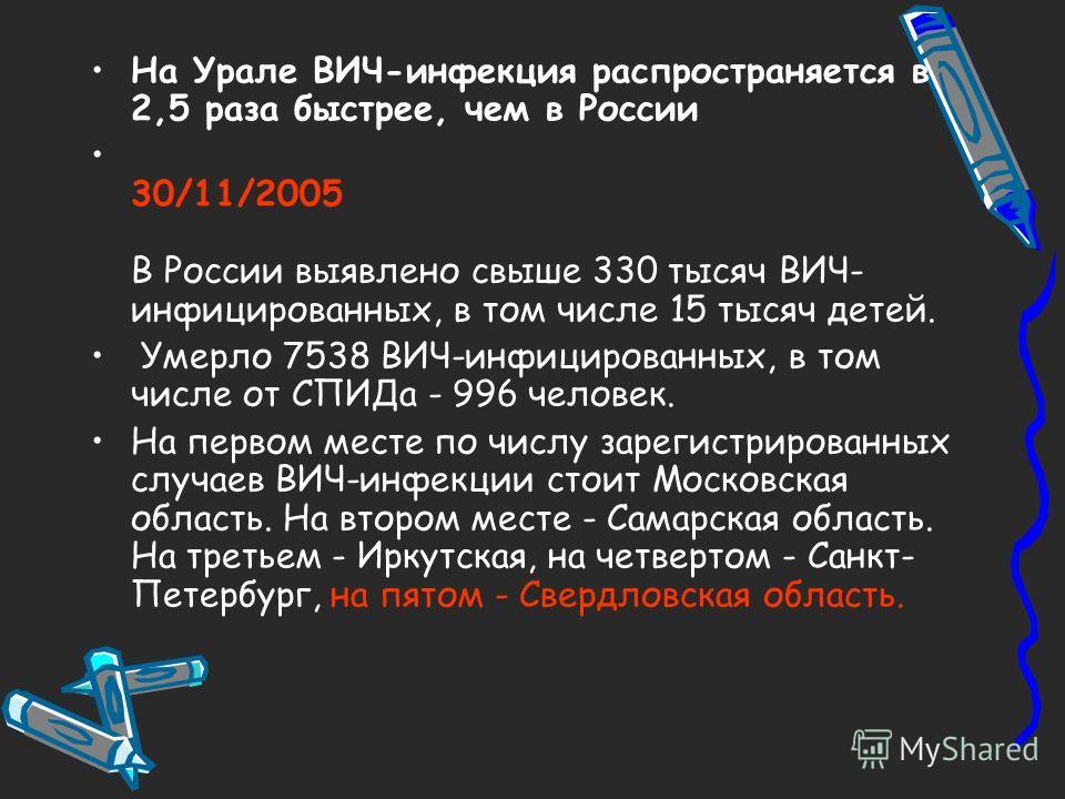 На Урале ВИЧ-инфекция распространяется в 2,5 раза быстрее, чем в России 30/11/2005 В России выявлено свыше 330 тысяч ВИЧ- инфицированных, в том числе 15 тысяч детей. Умерло 7538 ВИЧ-инфицированных, в том числе от СПИДа - 996 человек. На первом месте