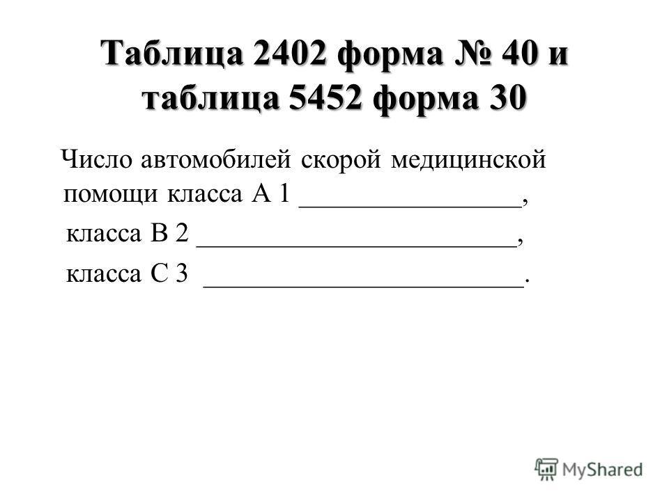 Таблица 2402 форма 40 и таблица 5452 форма 30 Число автомобилей скорой медицинской помощи класса А 1 ________________, класса В 2 _______________________, класса С 3 _______________________.