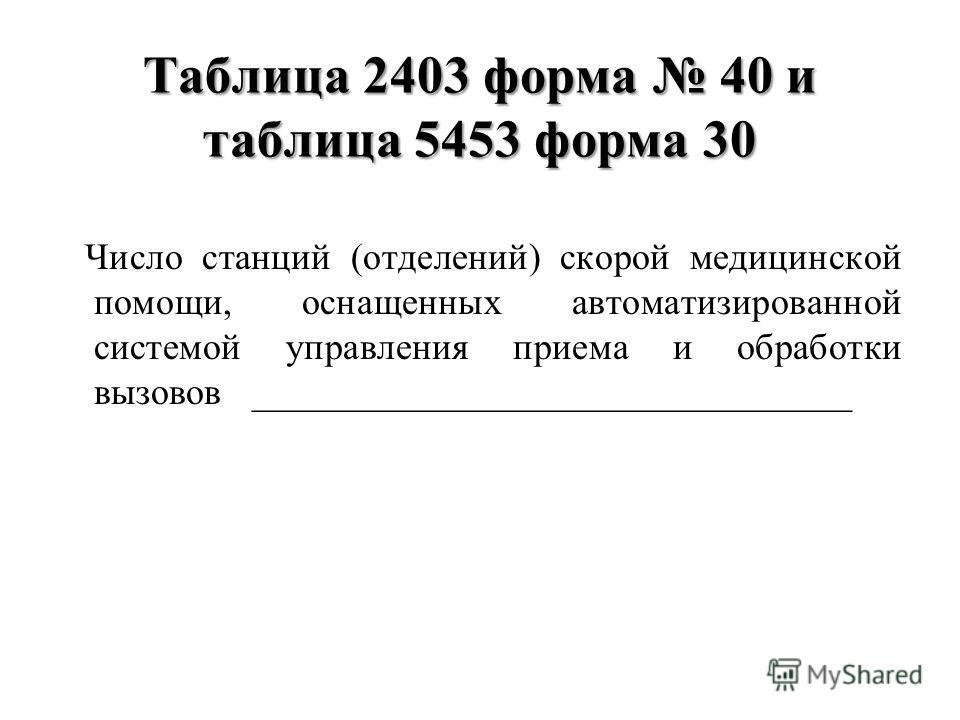 Таблица 2403 форма 40 и таблица 5453 форма 30 Число станций (отделений) скорой медицинской помощи, оснащенных автоматизированной системой управления приема и обработки вызовов ________________________________