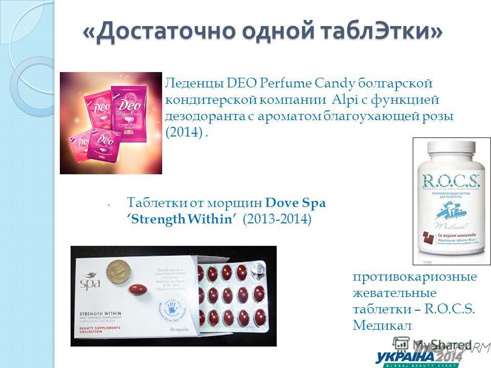 « Достаточно одной таблетки » Леденцы DEO Perfume Candy болгарской кондитерской компании Alpi с функцией дезодоранта с ароматом благоухающей розы (2014). противокариозные жевательные таблетки – R.O.C.S. Медикал. Таблетки от морщин Dove Spa Strength W