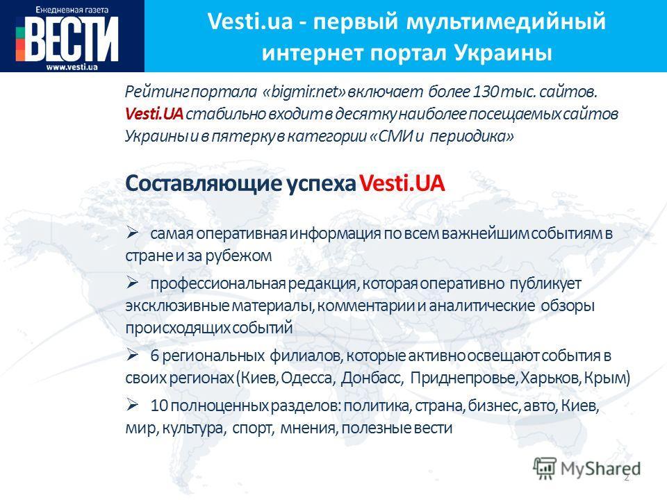 2 О портале Vesti.ua - первый мультимедийный интернет портал Украины самая оперативная информация по всем важнейшим событиям в стране и за рубежом профессиональная редакция, которая оперативно публикует эксклюзивные материалы, комментарии и аналитиче