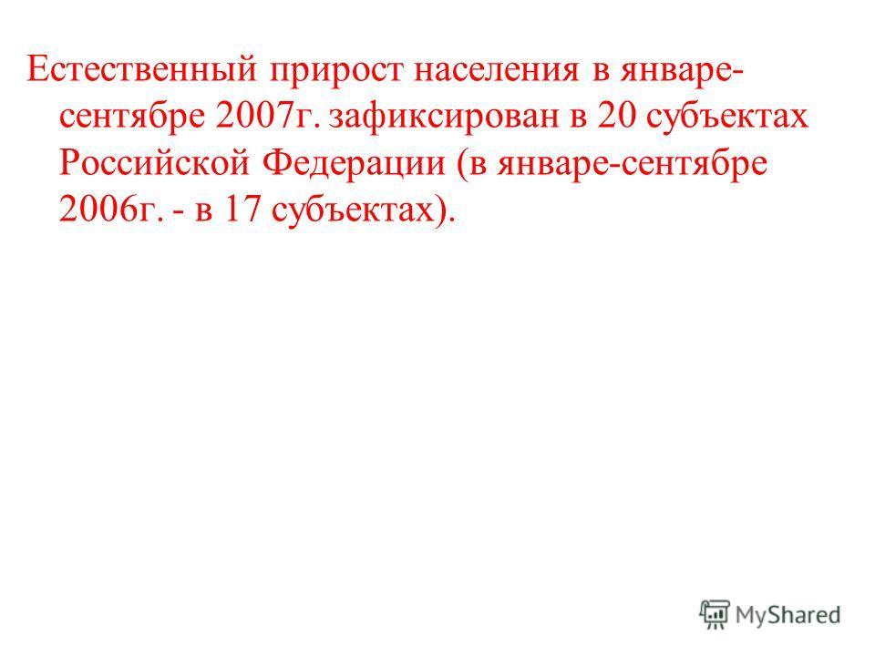 Естественный прирост населения в январе- сентябре 2007 г. зафиксирован в 20 субъектах Российской Федерации (в январе-сентябре 2006 г. - в 17 субъектах).