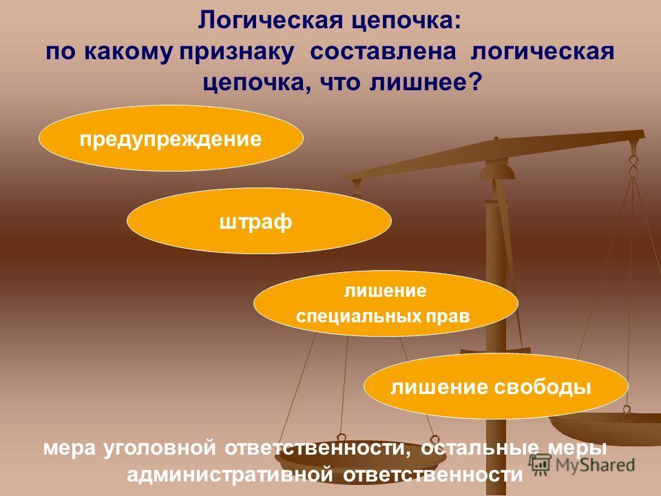 Логическая цепочка: по какому признаку составлена логическая цепочка, что лишнее? предупреждение лишение свободы штраф мера уголовной ответственности, остальные меры административной ответственности лишение специальных прав
