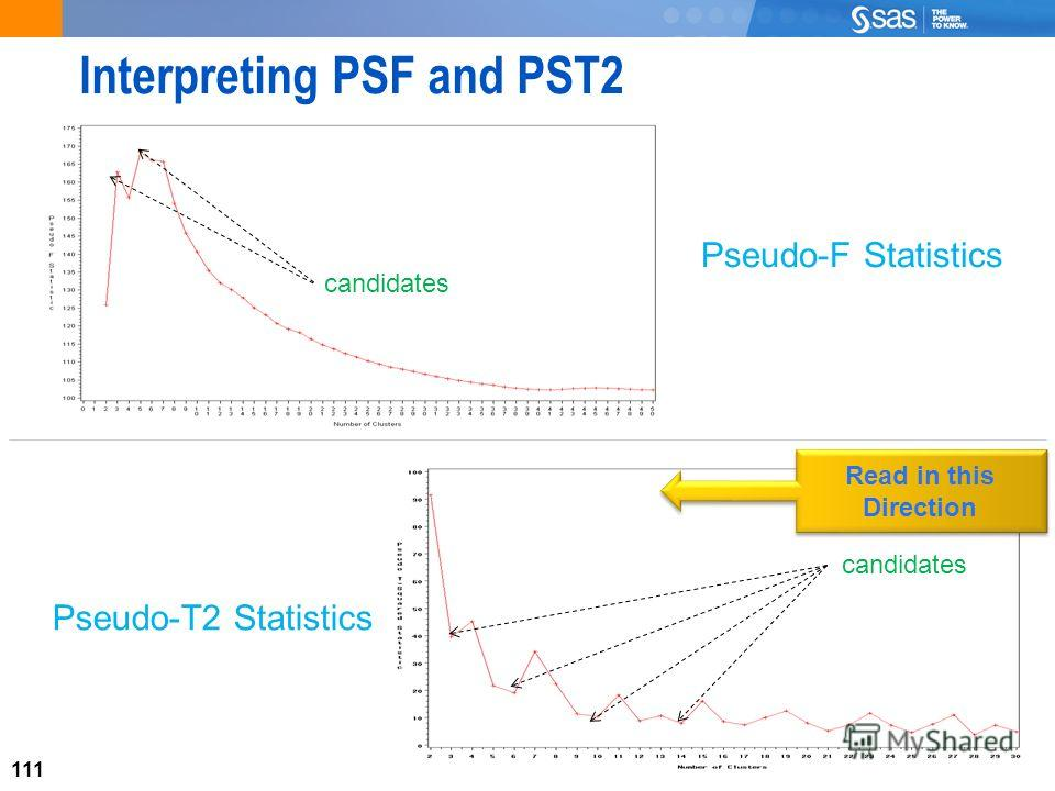 111 Interpreting PSF and PST2 candidates Read in this Direction Pseudo-F Statistics Pseudo-T2 Statistics