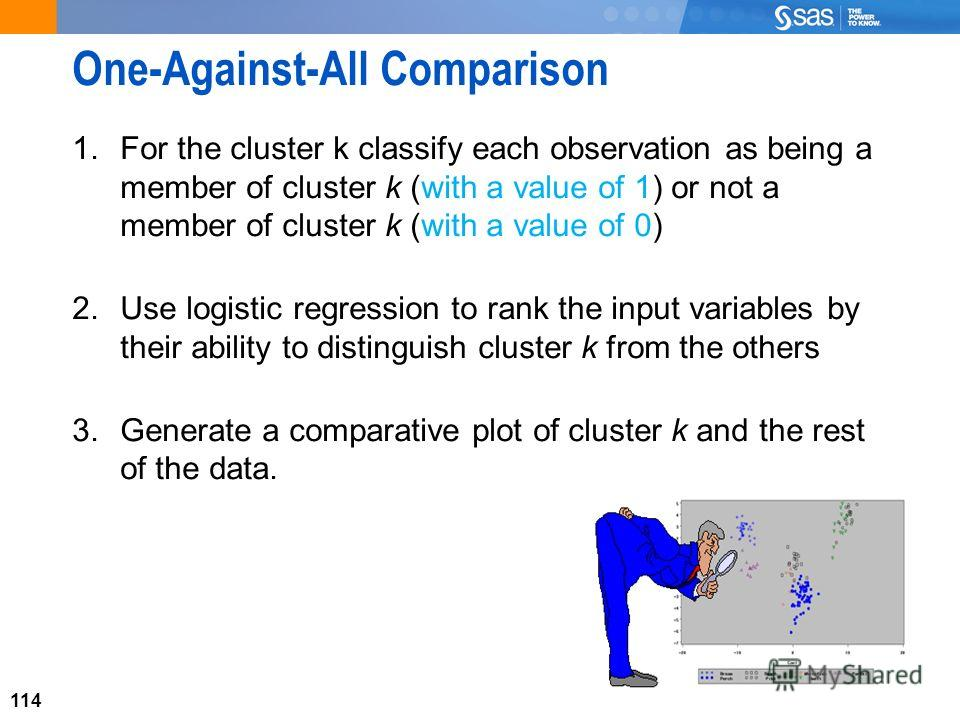 114 One-Against-All Comparison 1. For the cluster k classify each observation as being a member of cluster k (with a value of 1) or not a member of cluster k (with a value of 0) 2. Use logistic regression to rank the input variables by their ability