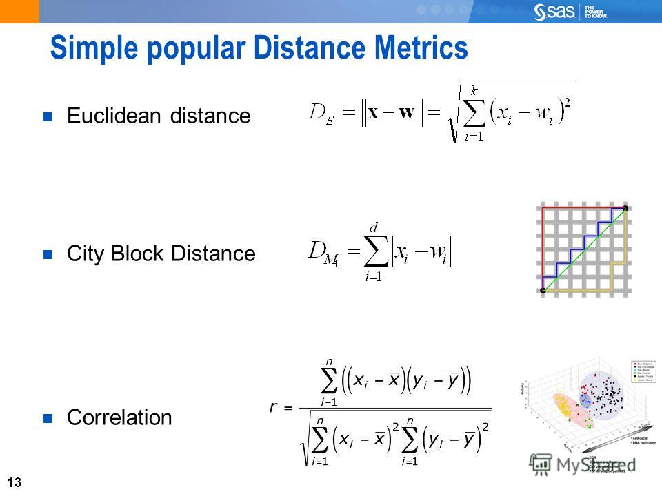 13 Simple popular Distance Metrics Euclidean distance City Block Distance Correlation