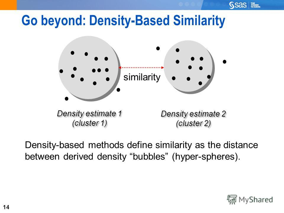 14 Go beyond: Density-Based Similarity Density-based methods define similarity as the distance between derived density bubbles (hyper-spheres). similarity Density estimate 1 (cluster 1) Density estimate 1 (cluster 1) Density estimate 2 (cluster 2) De