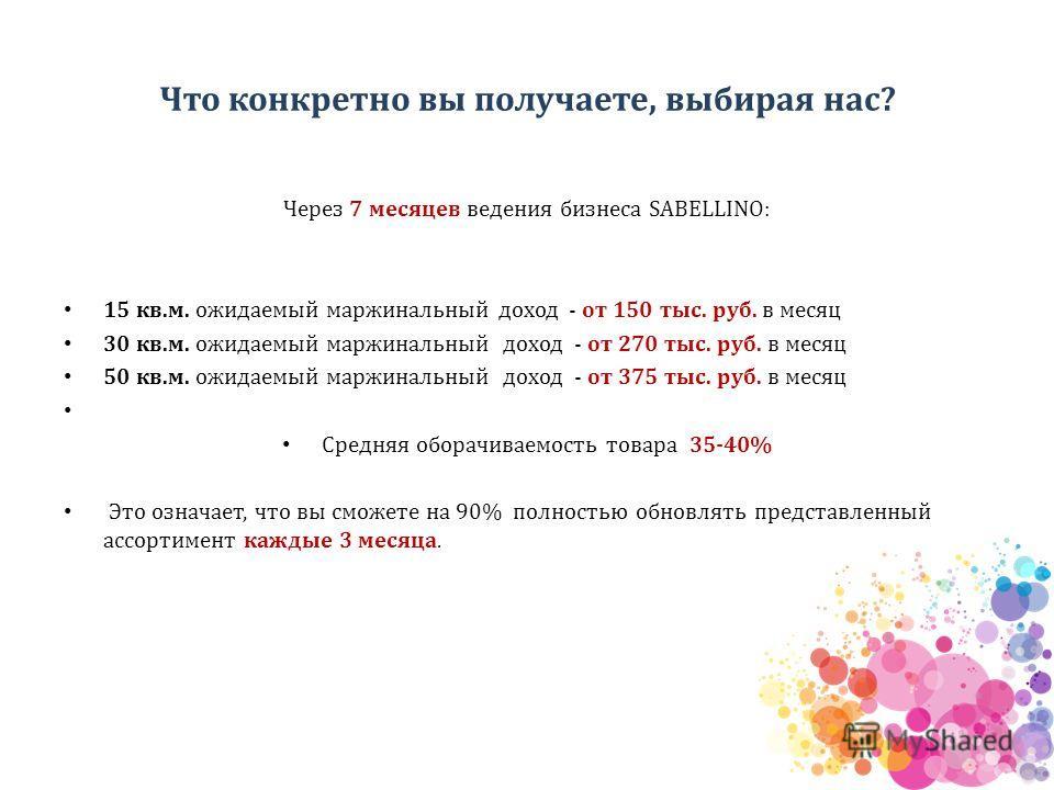 Что конкретно вы получаете, выбирая нас? Через 7 месяцев ведения бизнеса SABELLINO: 15 кв.м. ожидаемый маржинальный доход - от 150 тыс. руб. в месяц 30 кв.м. ожидаемый маржинальный доход - от 270 тыс. руб. в месяц 50 кв.м. ожидаемый маржинальный дохо