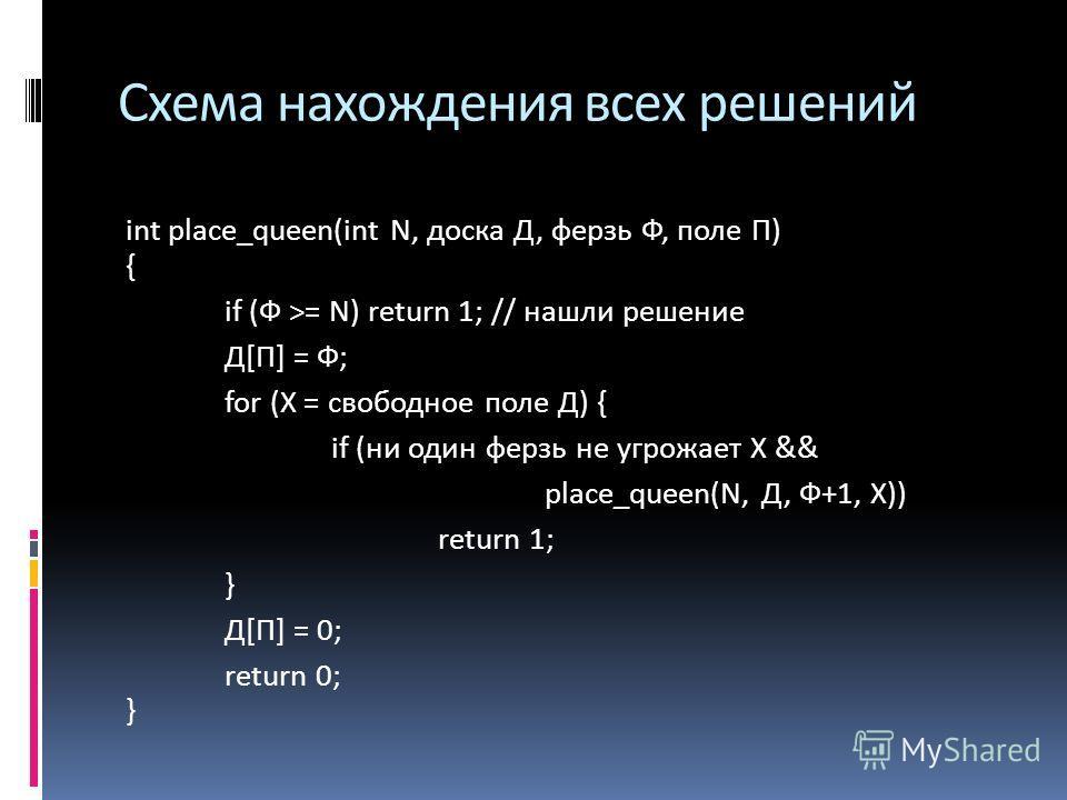 Схема нахождения всех решений int place_queen(int N, доска Д, ферзь Ф, поле П) { if (Ф >= N) return 1; // нашли решение Д[П] = Ф; for (Х = свободное поле Д) { if (ни один ферзь не угрожает Х && place_queen(N, Д, Ф+1, Х)) return 1; } Д[П] = 0; return